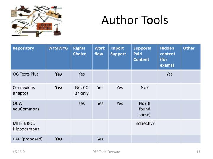 Author Tools