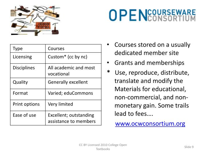 Courses stored on a usually dedicated member site