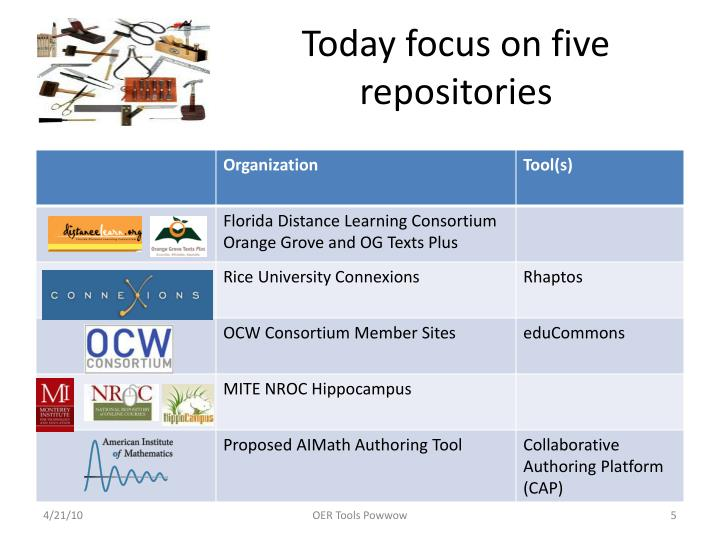 Today focus on five repositories