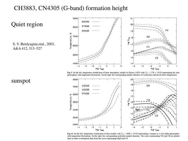 CH3883, CN4305 (G-band) formation height