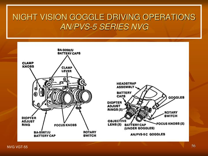 NIGHT VISION GOGGLE DRIVING OPERATIONS