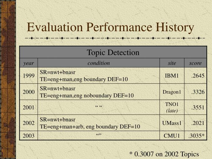 Evaluation Performance History