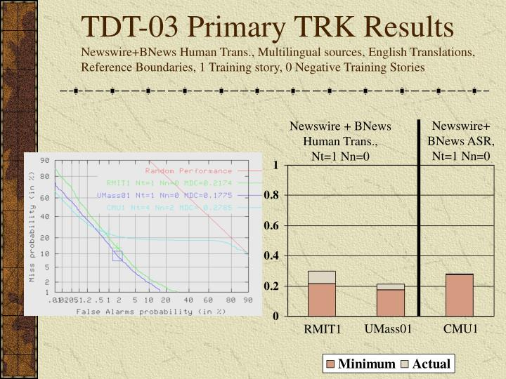 TDT-03 Primary TRK Results