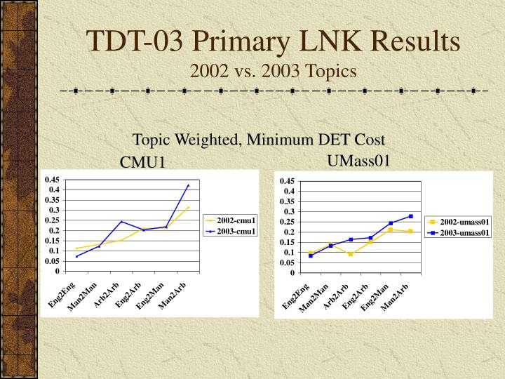 TDT-03 Primary LNK Results