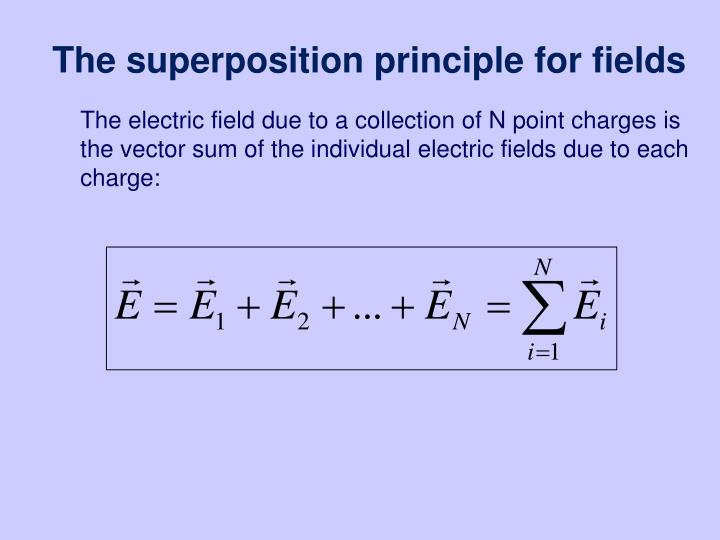 The superposition principle for fields