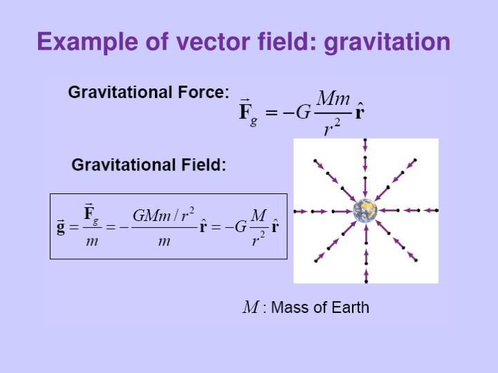 Example of vector field: gravitation
