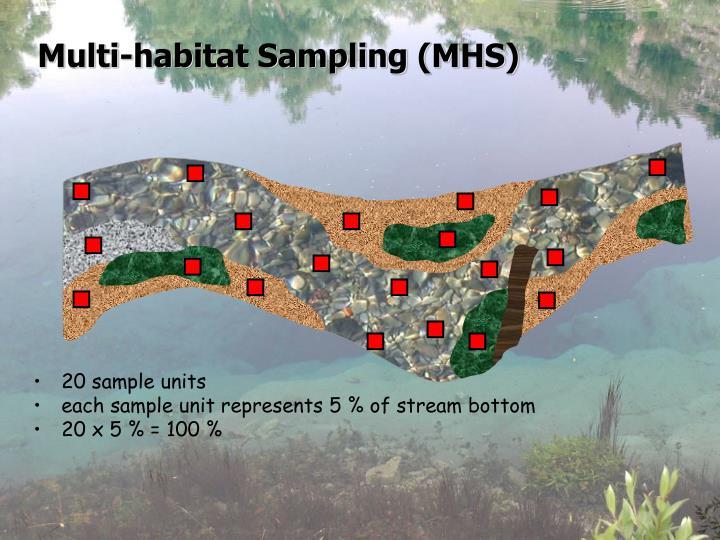 Multi-habitat Sampling (MHS)