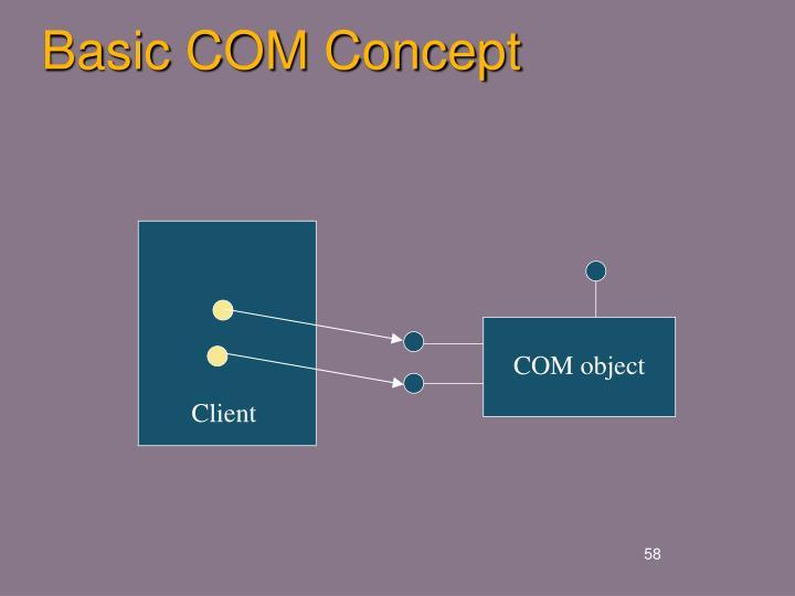 COM object