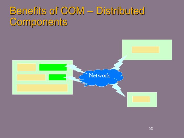 Benefits of COM
