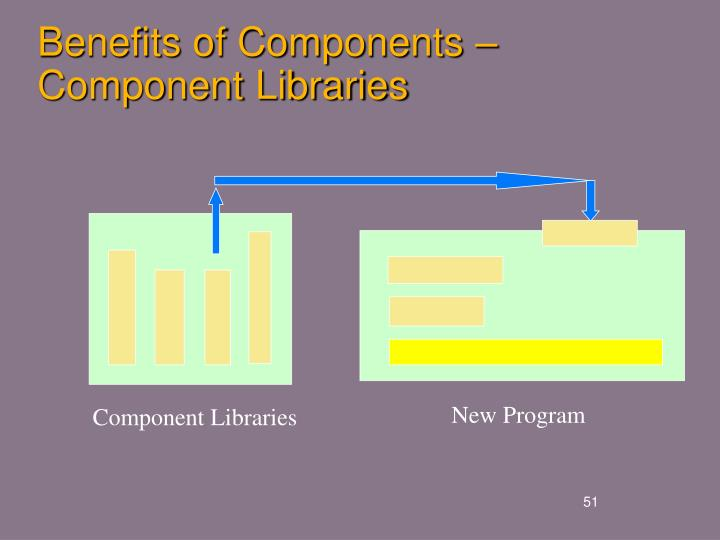 Benefits of Components