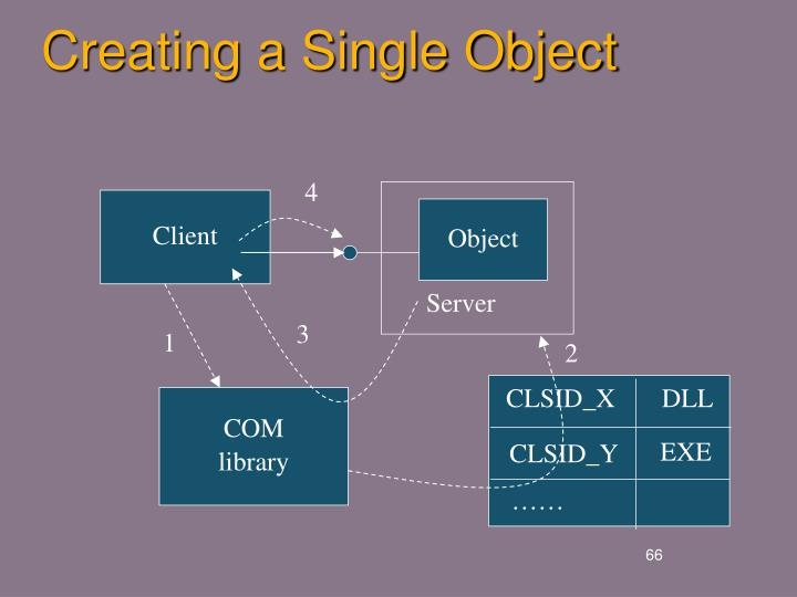Creating a Single Object