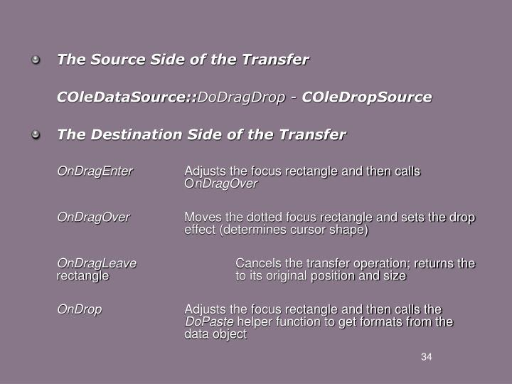 The Source Side of the Transfer