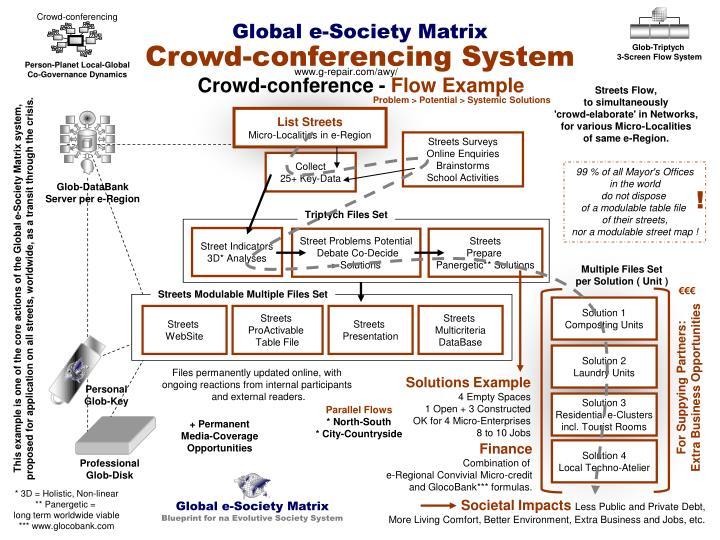 Crowd-conferencing