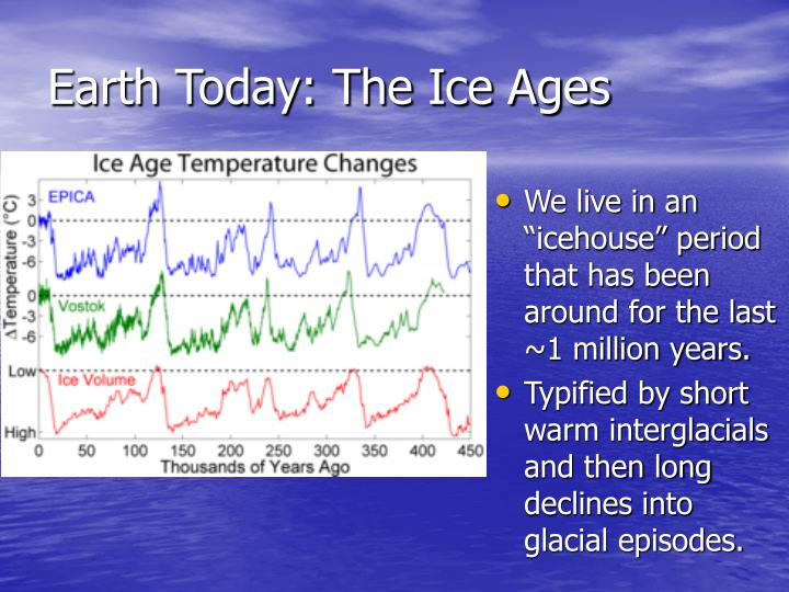 Earth Today: The Ice Ages