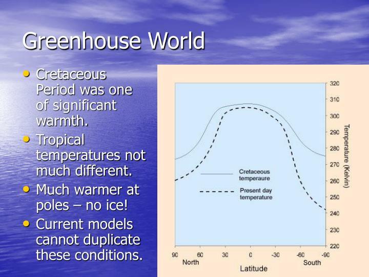 Greenhouse World