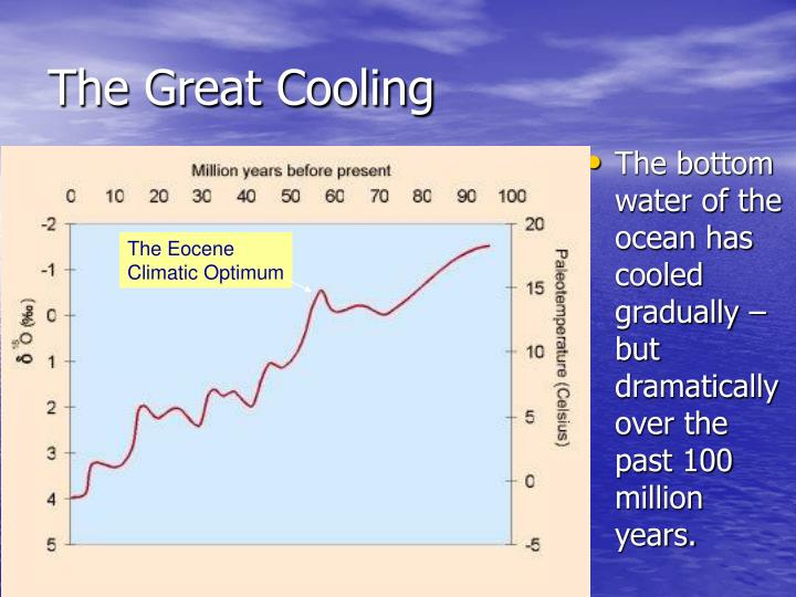 The Great Cooling