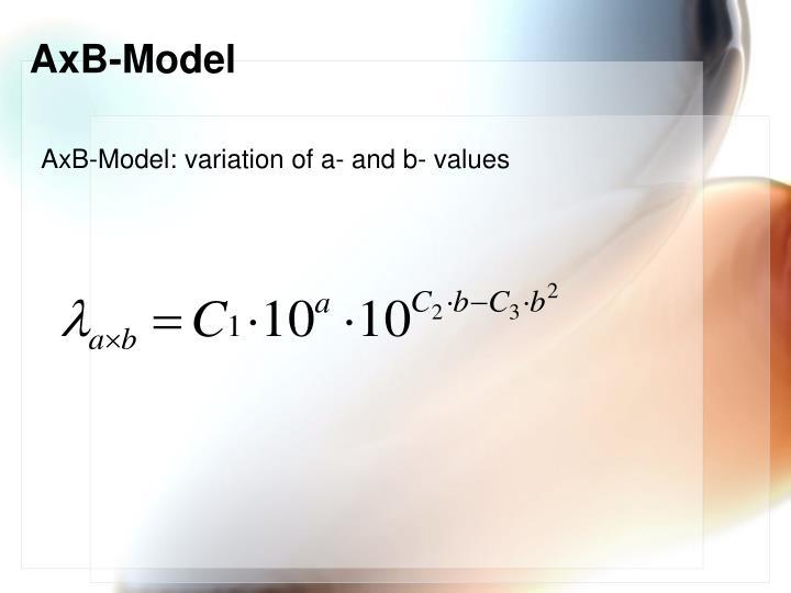 AxB-Model