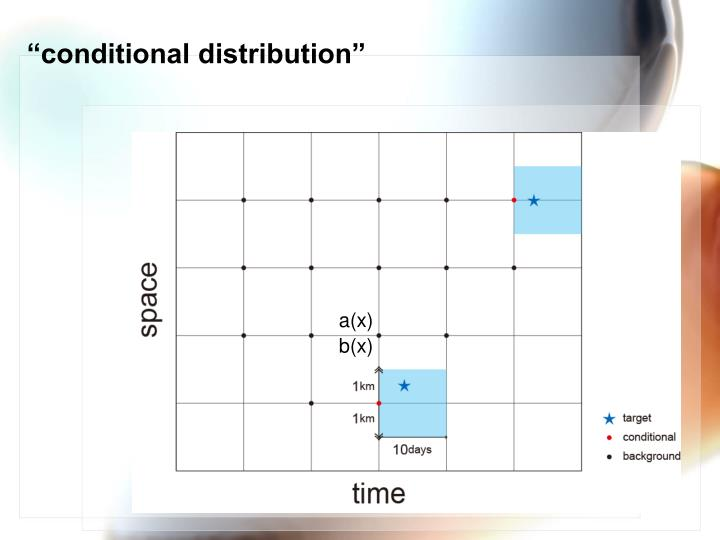 """conditional distribution"""