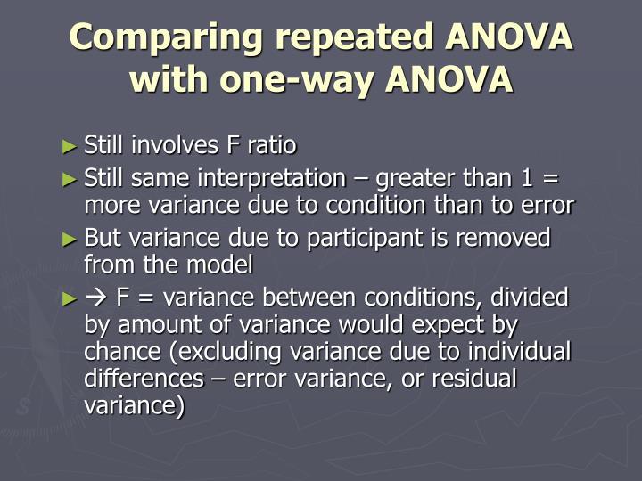 Comparing repeated ANOVA with one-way ANOVA