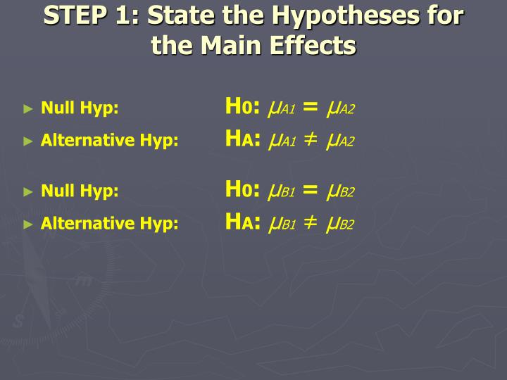 STEP 1: State the Hypotheses for the Main Effects