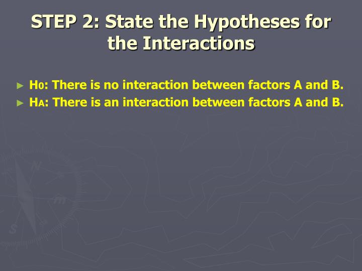STEP 2: State the Hypotheses for the Interactions