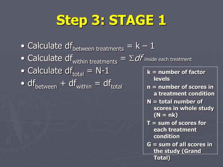 Step 3: STAGE 1