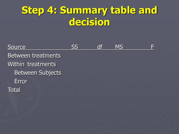 Step 4: Summary table and decision