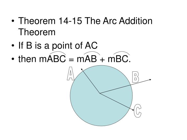 Theorem 14-15 The Arc Addition Theorem