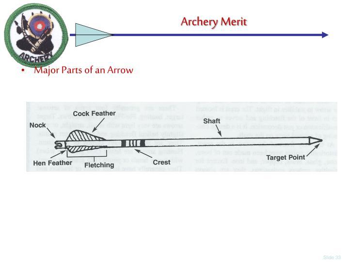 Major Parts of an Arrow