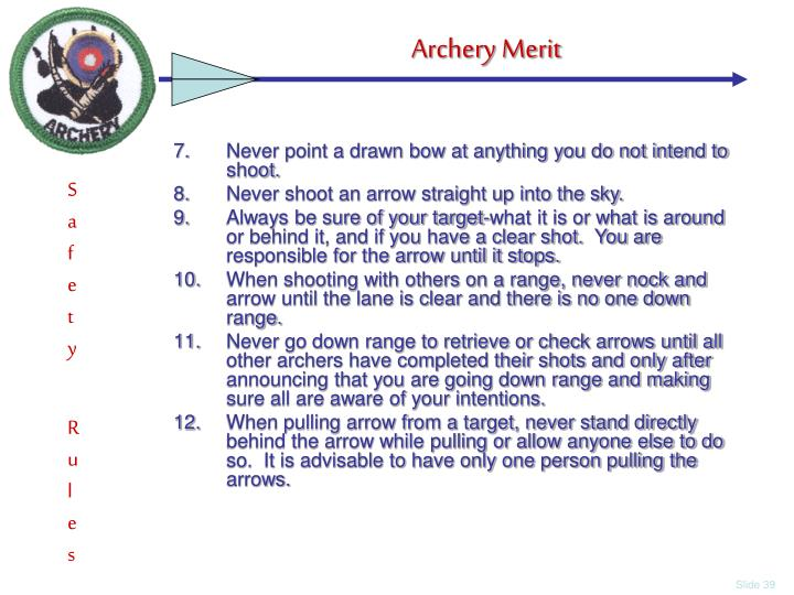 Never point a drawn bow at anything you do not intend to shoot.