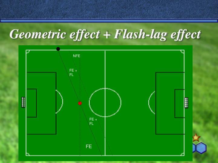 Geometric effect + Flash-lag effect