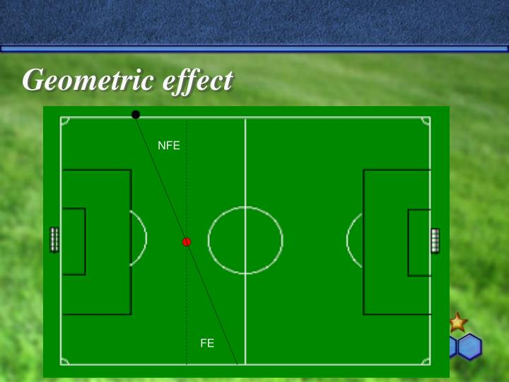 Geometric effect