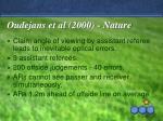 oudejans et al 2000 nature