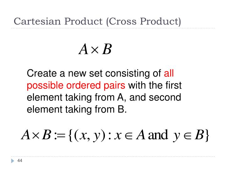 Cartesian Product (Cross Product)