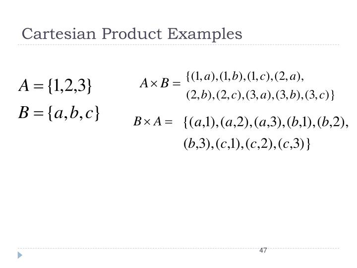 Cartesian Product Examples