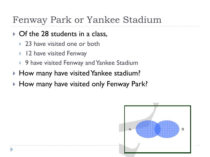 Fenway Park or Yankee Stadium
