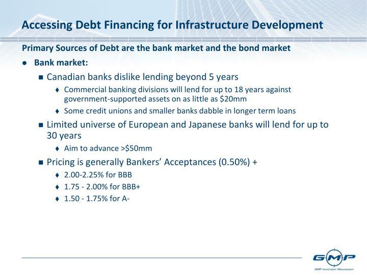 Accessing Debt Financing for Infrastructure Development