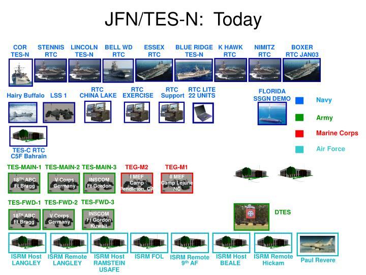 JFN/TES-N:  Today