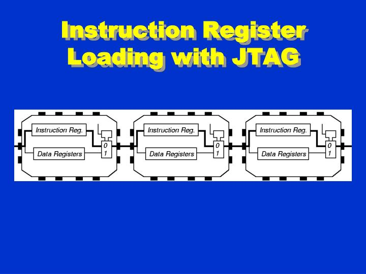 Instruction Register Loading with JTAG