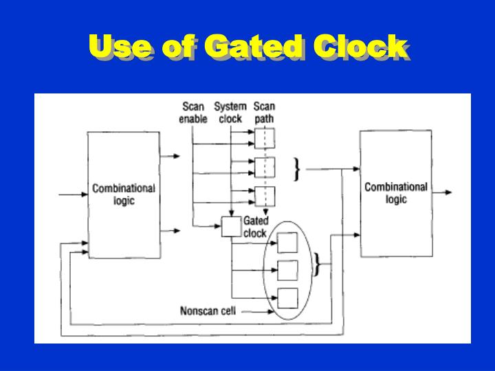 Use of Gated Clock