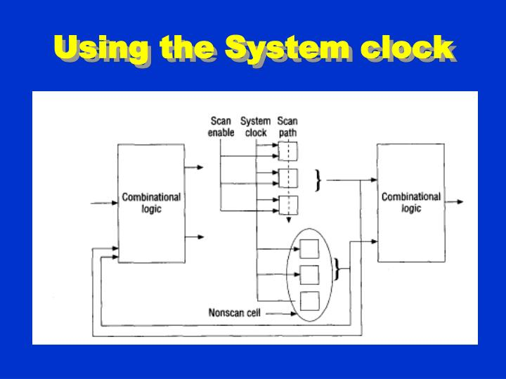 Using the System clock