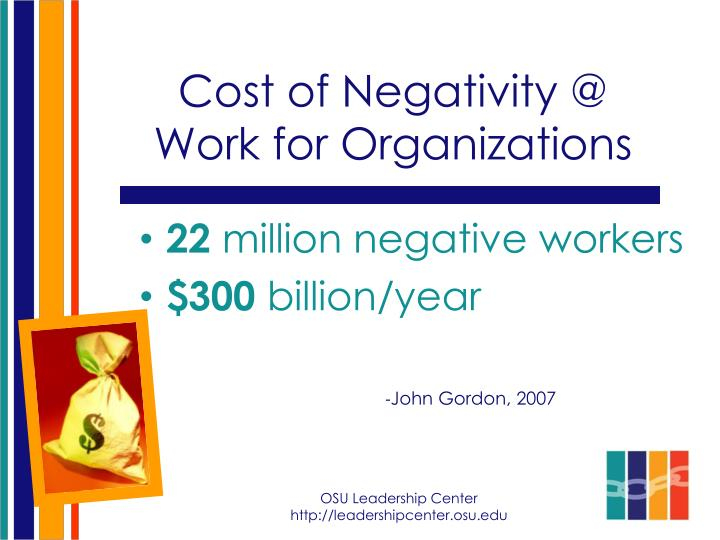 Cost of Negativity @ Work for Organizations