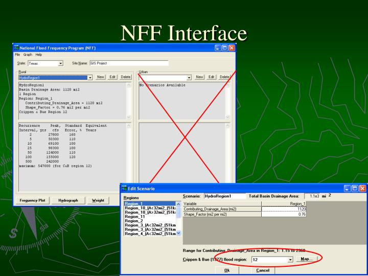 NFF Interface