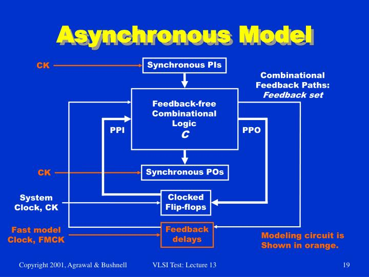 Asynchronous Model