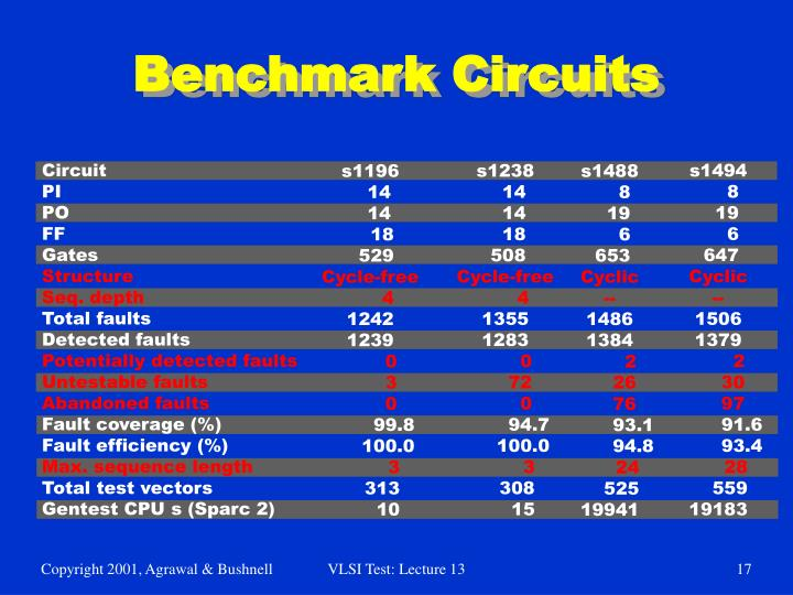Benchmark Circuits