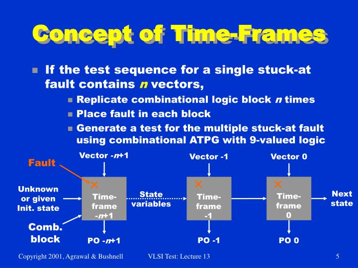 Concept of Time-Frames