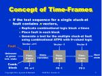 concept of time frames