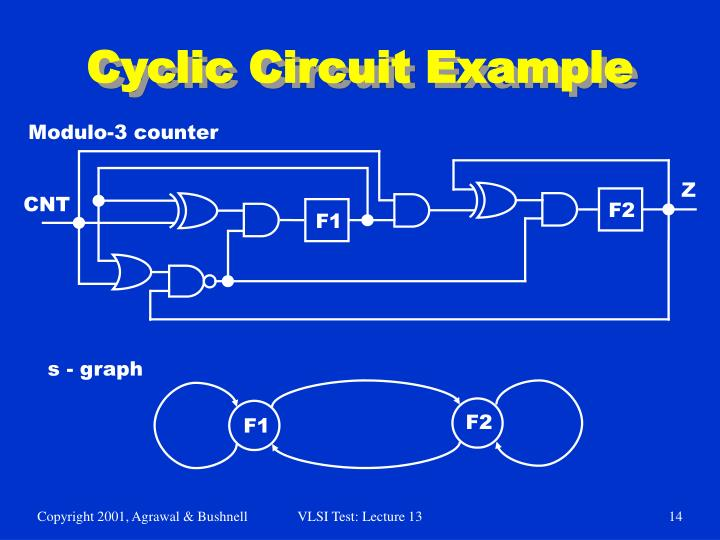 Cyclic Circuit Example