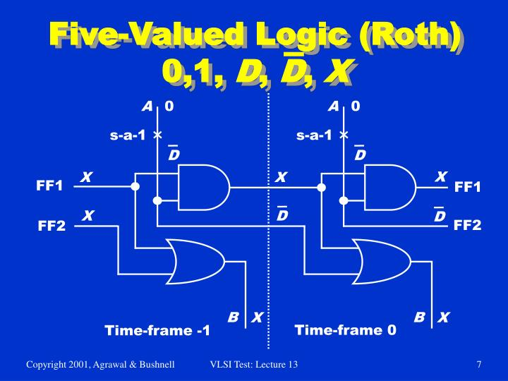 Five-Valued Logic (Roth)