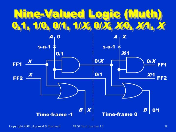 Nine-Valued Logic (Muth)